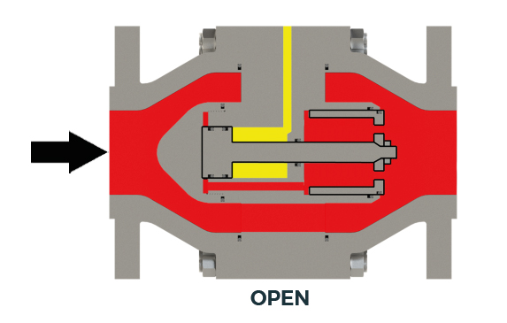 Oxford Flow - ES Series Axial On/Off Valve - Simple Operation - OPEN